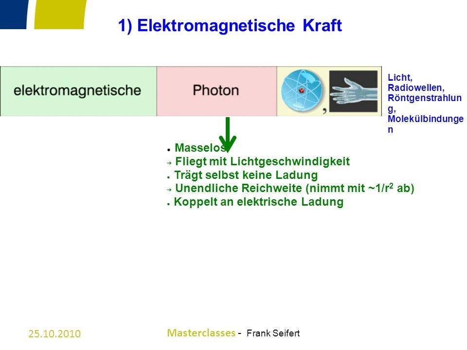 1) Elektromagnetische Kraft