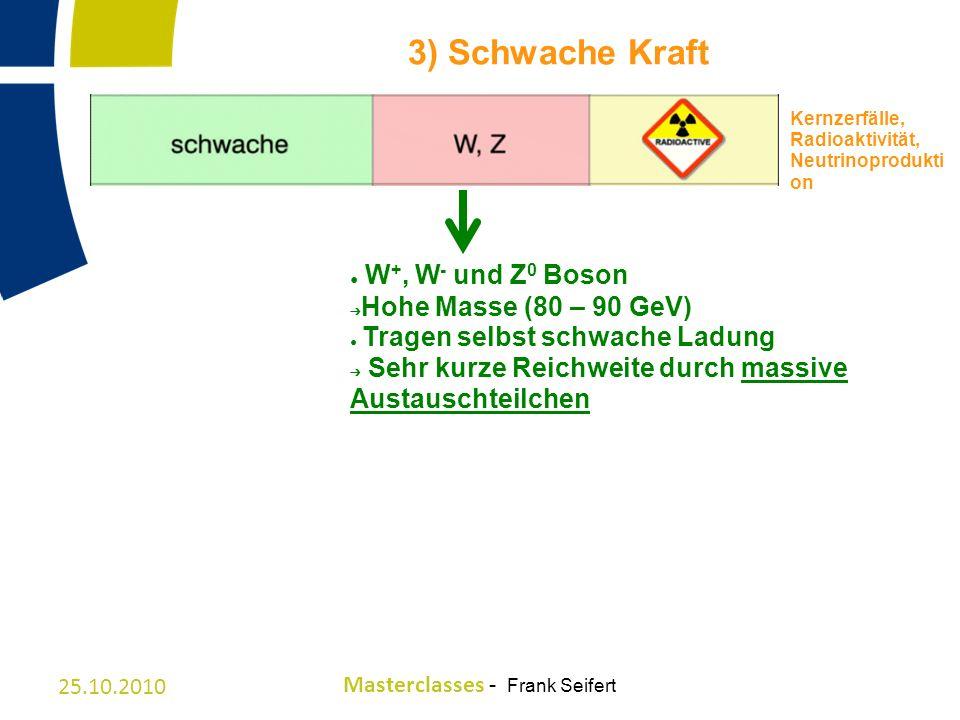3) Schwache Kraft W+, W- und Z0 Boson Hohe Masse (80 – 90 GeV)