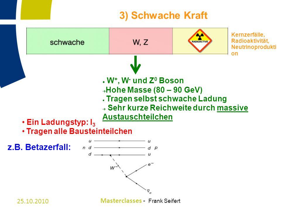 3) Schwache Kraft W+, W- und Z0 Boson z.B. Betazerfall: