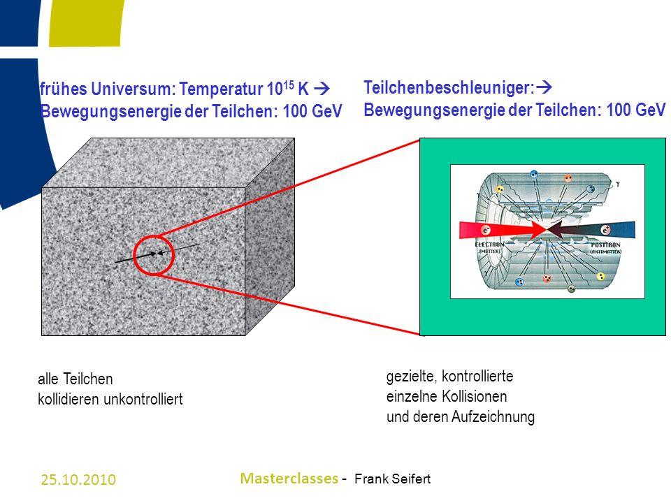 Teilchenbeschleuniger: Bewegungsenergie der Teilchen: 100 GeV