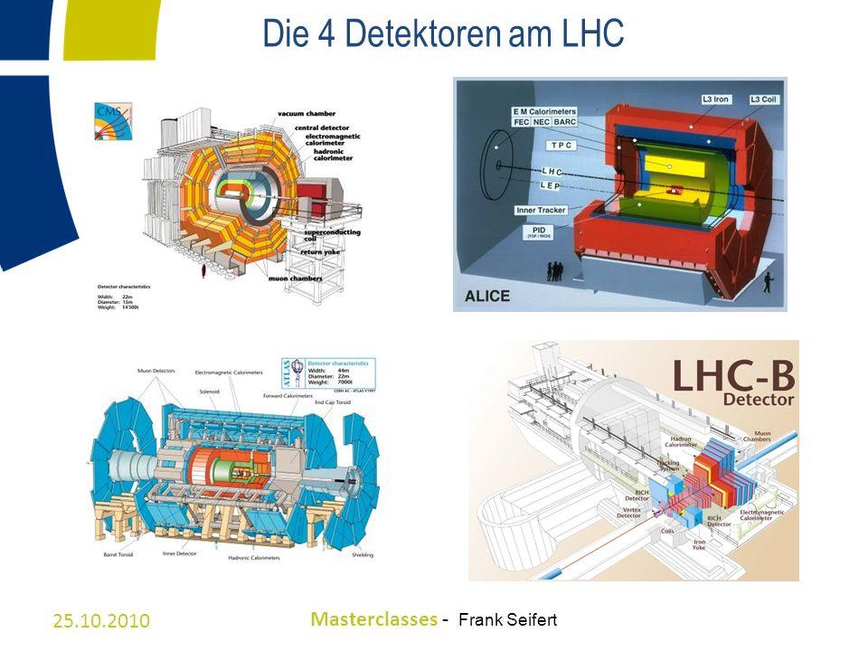 Die 4 Detektoren am LHC 25.10.2010 Masterclasses - Frank Seifert