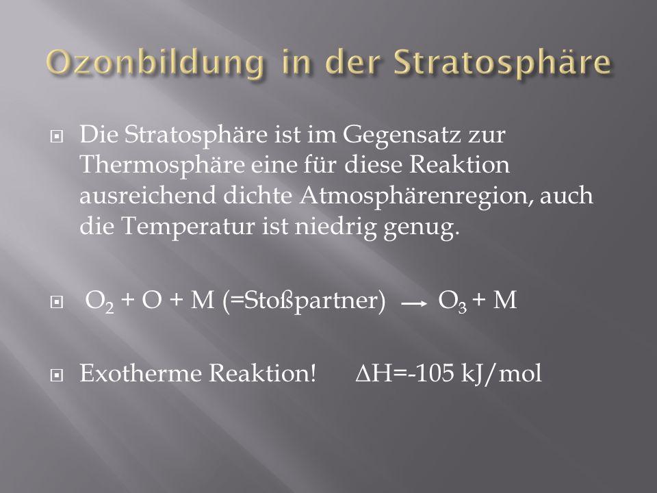 Ozonbildung in der Stratosphäre