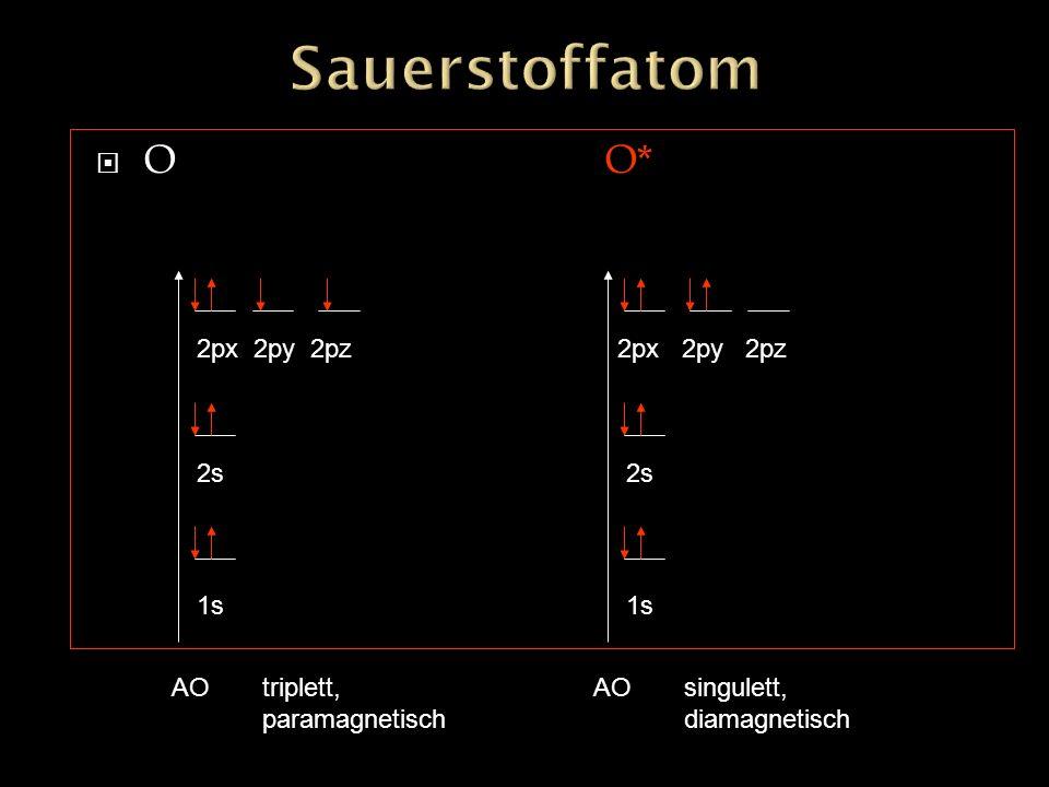 Sauerstoffatom O O* 2px 2py 2pz 2px 2py 2pz 2s 2s 1s 1s AO
