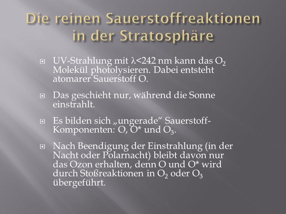 Die reinen Sauerstoffreaktionen in der Stratosphäre
