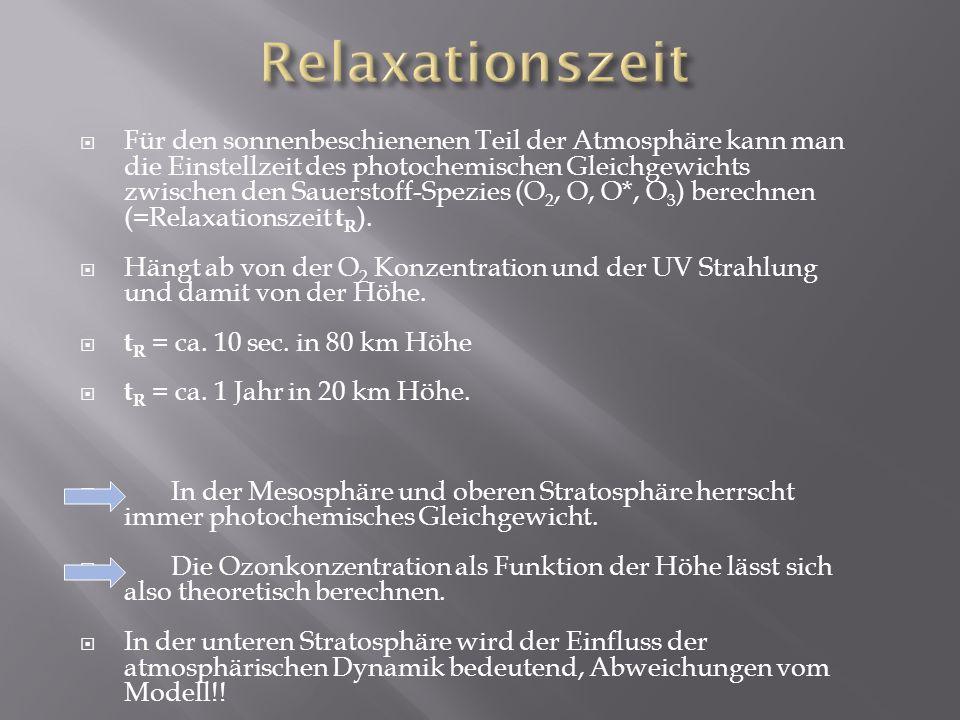 Relaxationszeit