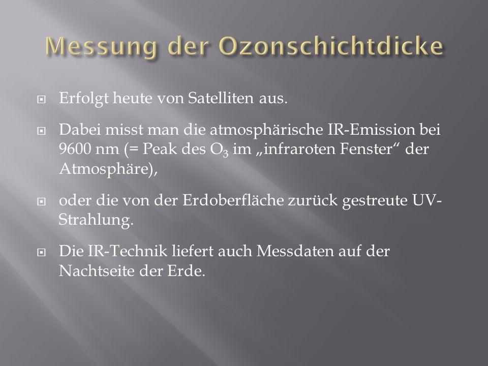 Messung der Ozonschichtdicke