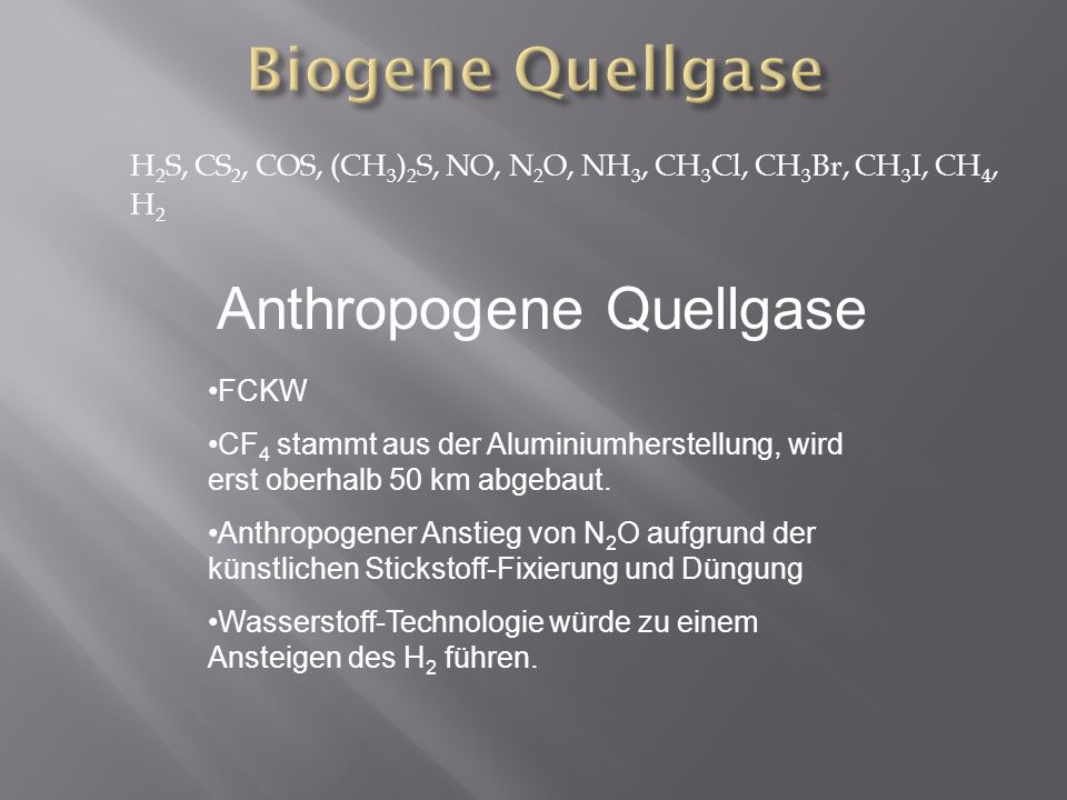 Biogene Quellgase Anthropogene Quellgase