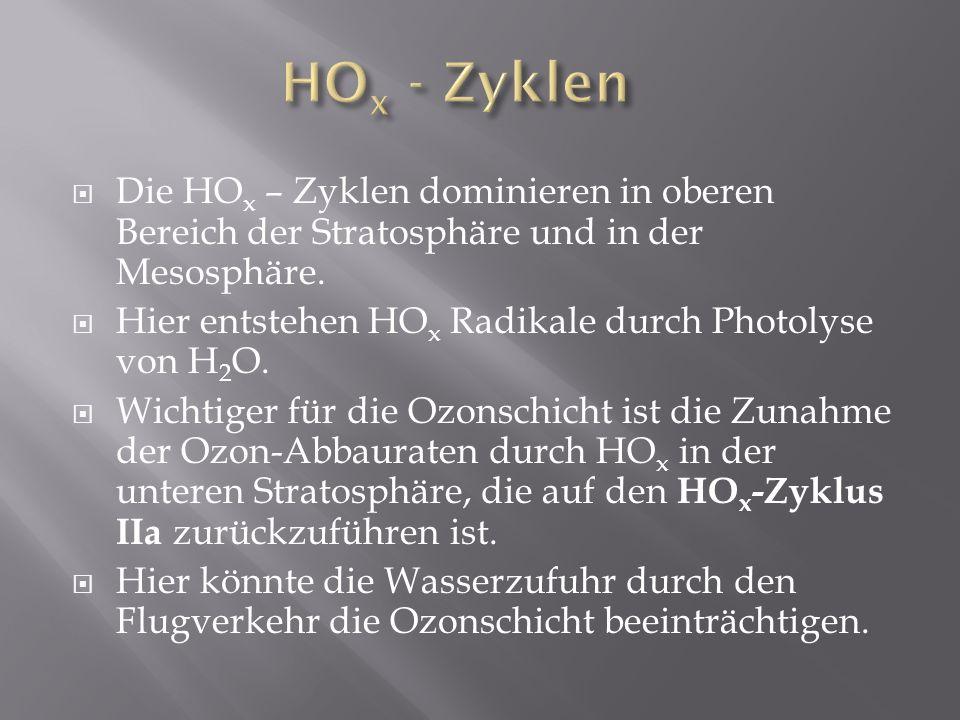HOx - Zyklen Die HOx – Zyklen dominieren in oberen Bereich der Stratosphäre und in der Mesosphäre.