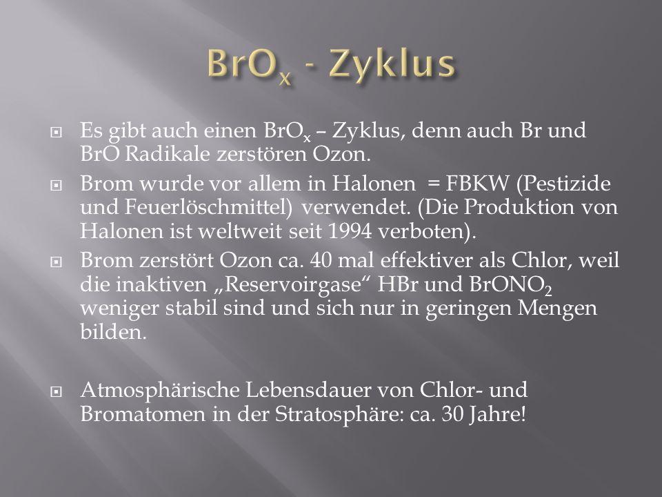 BrOx - Zyklus Es gibt auch einen BrOx – Zyklus, denn auch Br und BrO Radikale zerstören Ozon.