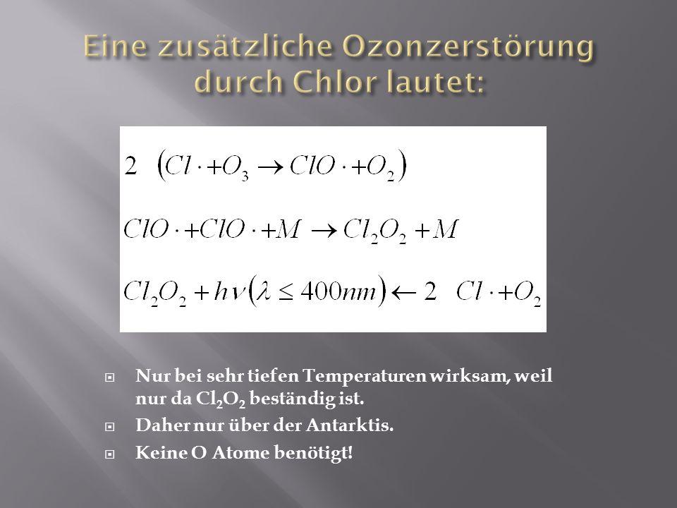Eine zusätzliche Ozonzerstörung durch Chlor lautet: