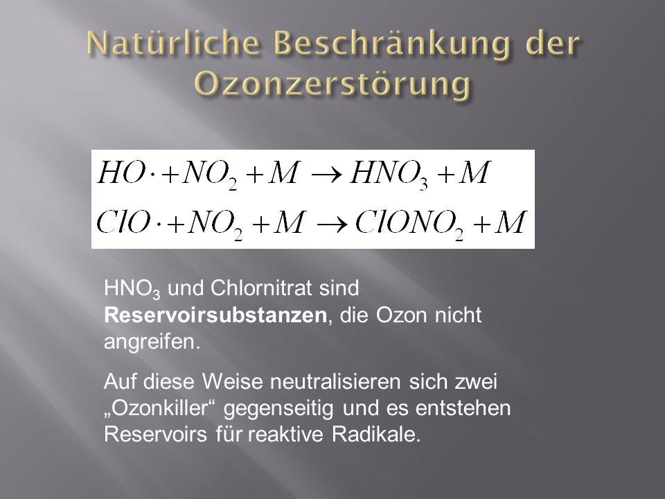 Natürliche Beschränkung der Ozonzerstörung
