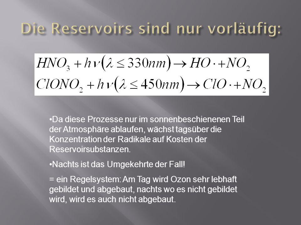 Die Reservoirs sind nur vorläufig: