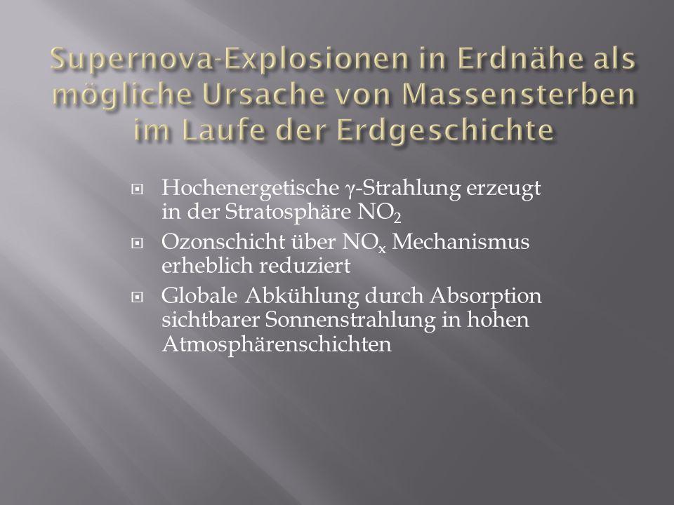 Supernova-Explosionen in Erdnähe als mögliche Ursache von Massensterben im Laufe der Erdgeschichte