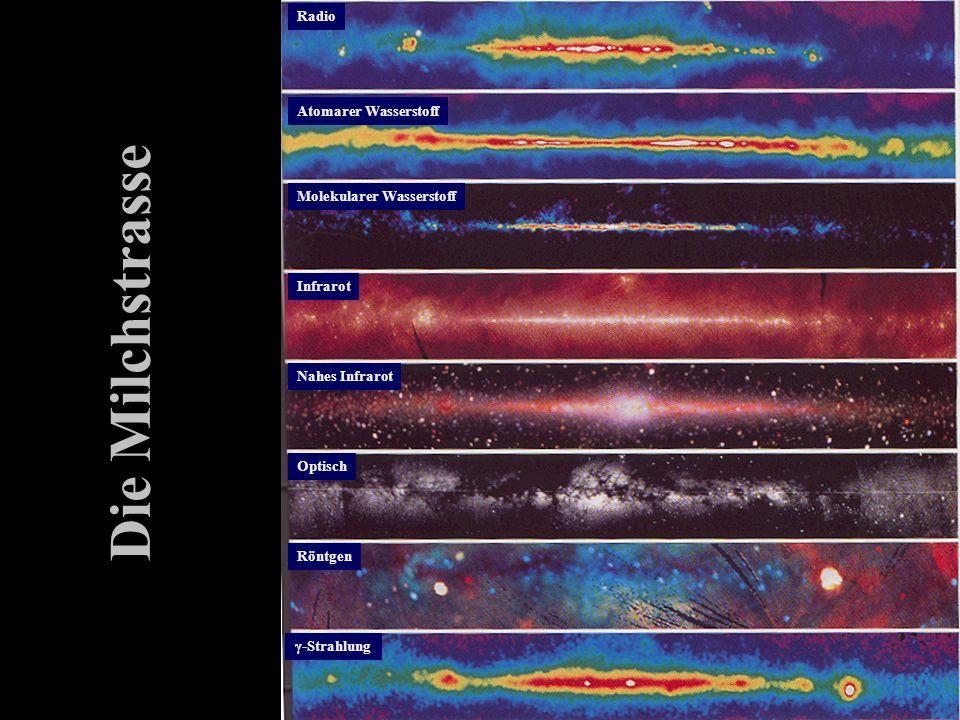 Die Milchstrasse Radio Atomarer Wasserstoff Molekularer Wasserstoff