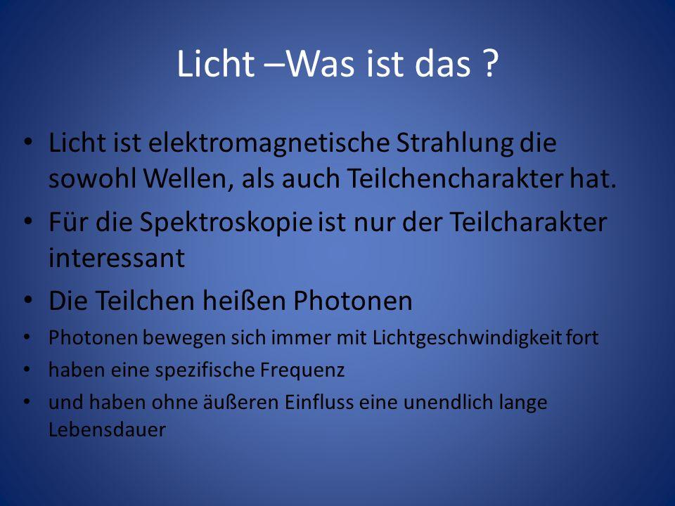 Licht –Was ist das Licht ist elektromagnetische Strahlung die sowohl Wellen, als auch Teilchencharakter hat.
