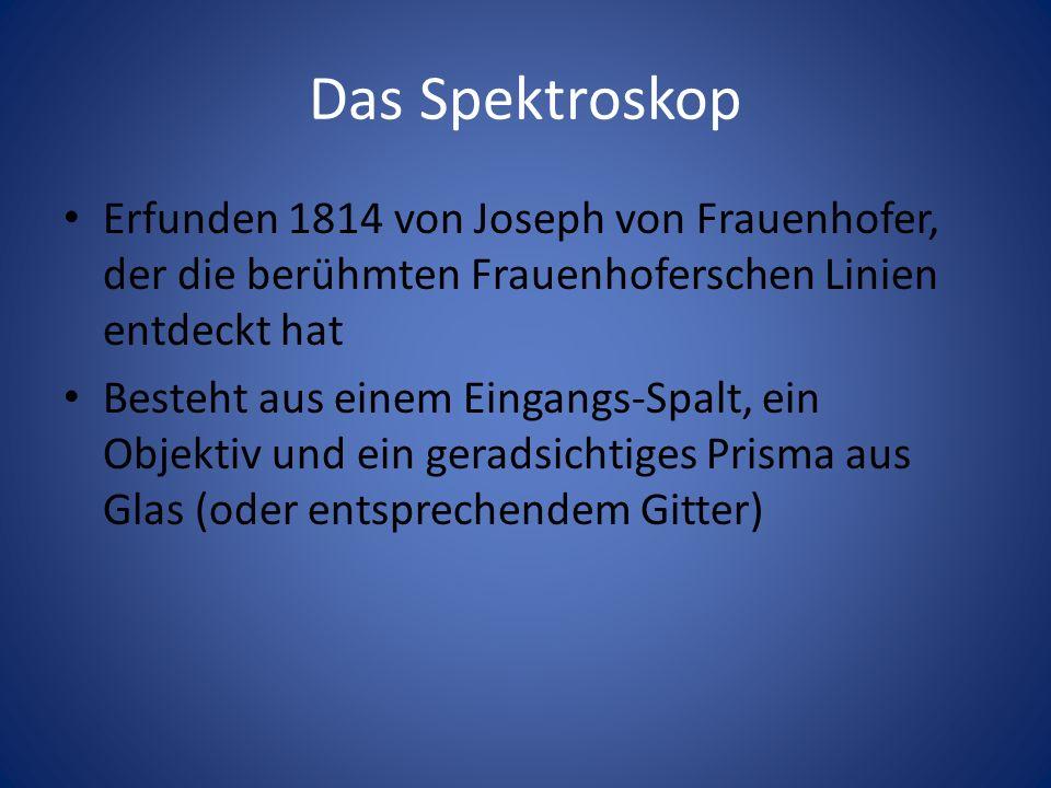 Das Spektroskop Erfunden 1814 von Joseph von Frauenhofer, der die berühmten Frauenhoferschen Linien entdeckt hat.