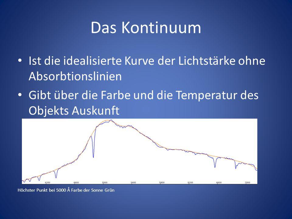 Das Kontinuum Ist die idealisierte Kurve der Lichtstärke ohne Absorbtionslinien. Gibt über die Farbe und die Temperatur des Objekts Auskunft.