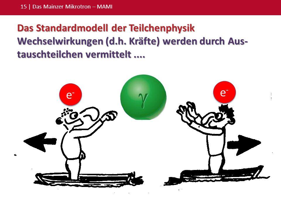 15 | Das Mainzer Mikrotron – MAMI