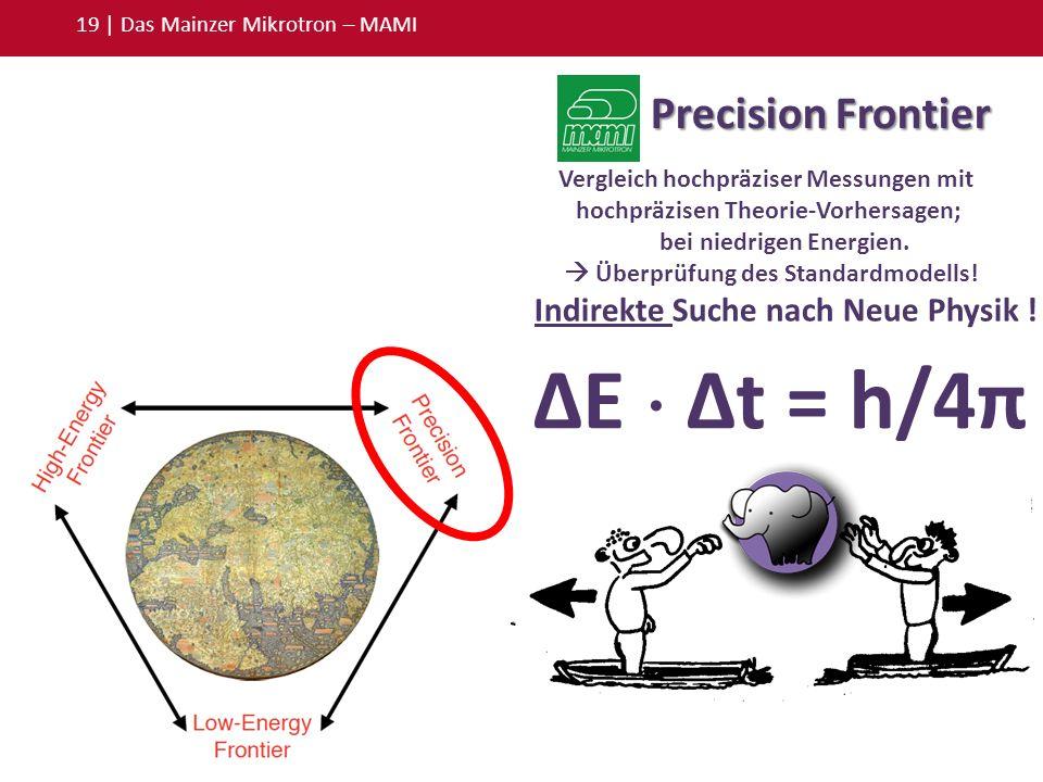 19 | Das Mainzer Mikrotron – MAMI
