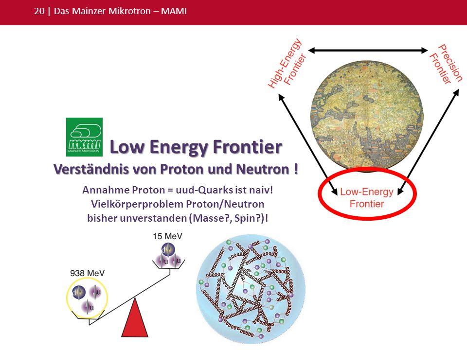 20 | Das Mainzer Mikrotron – MAMI