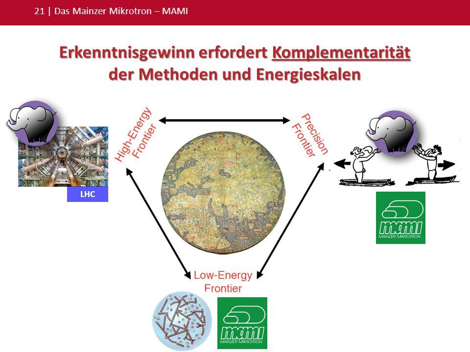 21 | Das Mainzer Mikrotron – MAMI