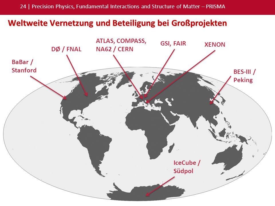 Weltweite Vernetzung und Beteiligung bei Großprojekten