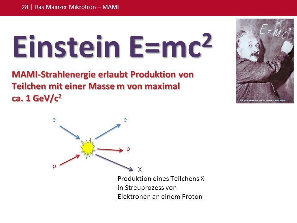 28 | Das Mainzer Mikrotron – MAMI