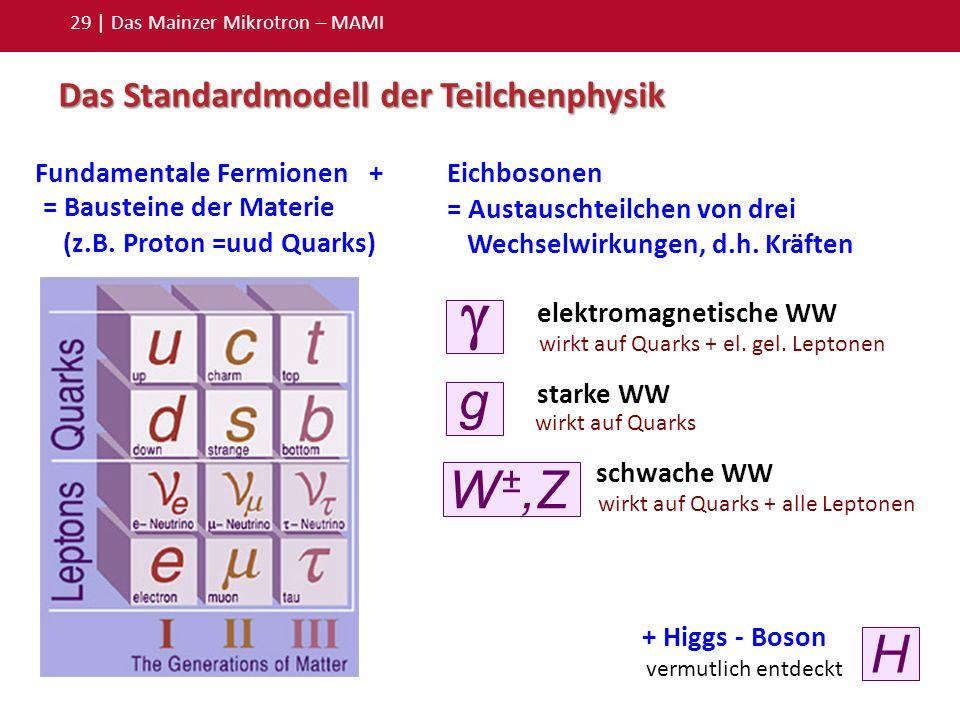 29 | Das Mainzer Mikrotron – MAMI