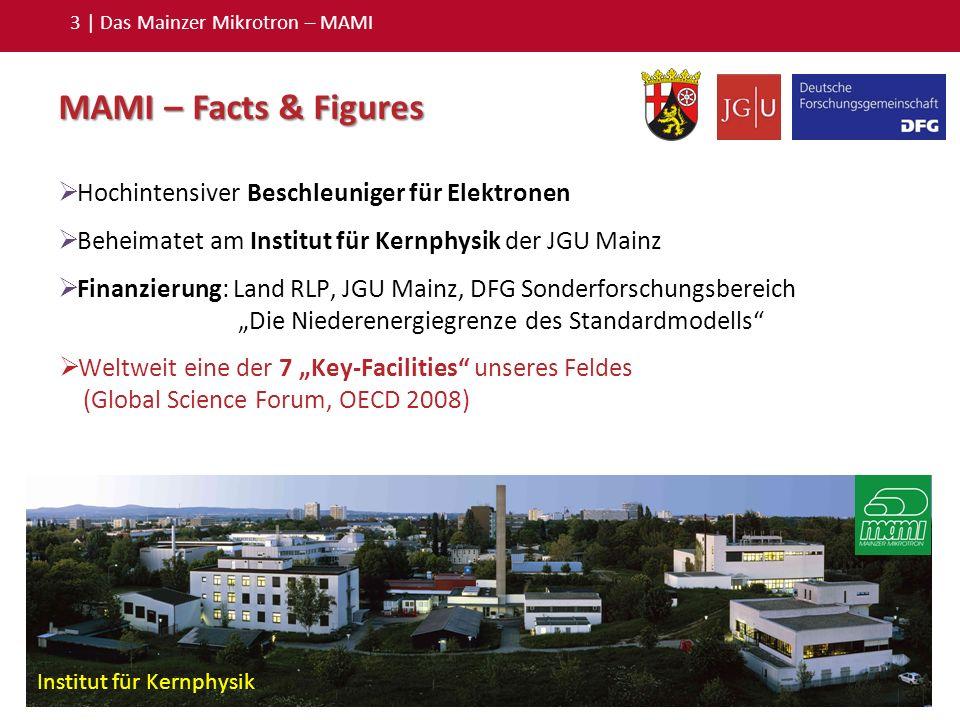 3 | Das Mainzer Mikrotron – MAMI