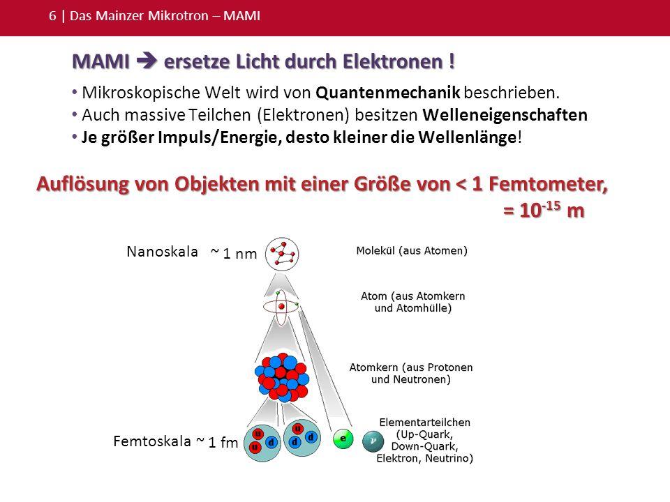 6 | Das Mainzer Mikrotron – MAMI