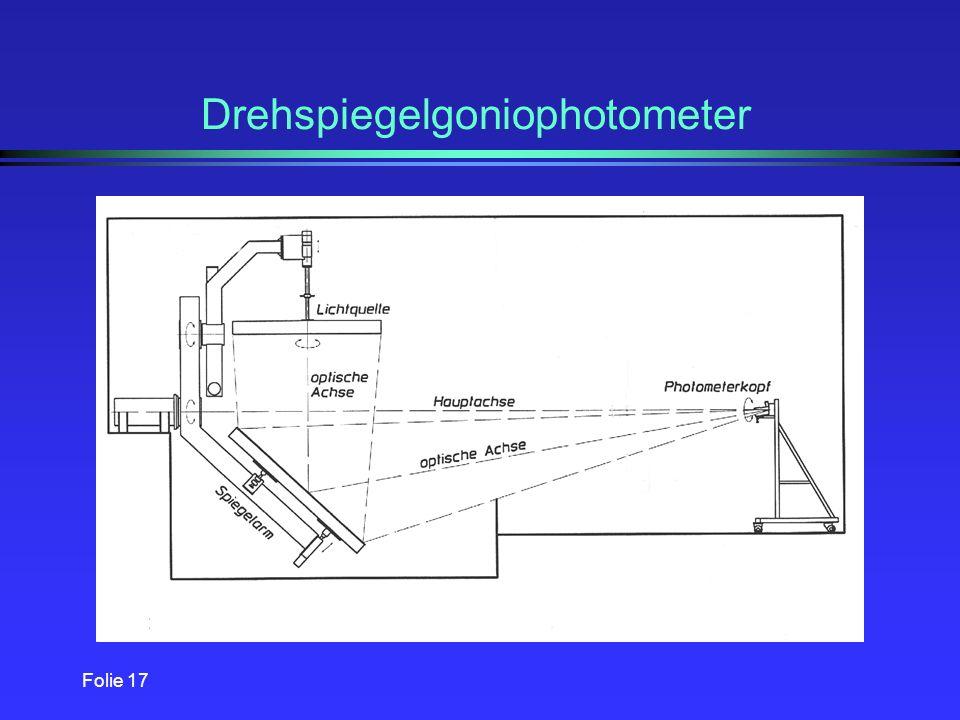 Drehspiegelgoniophotometer