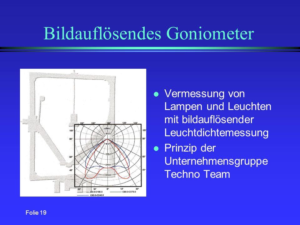 Bildauflösendes Goniometer