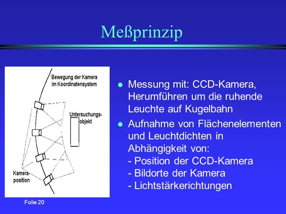 Meßprinzip Messung mit: CCD-Kamera, Herumführen um die ruhende Leuchte auf Kugelbahn.