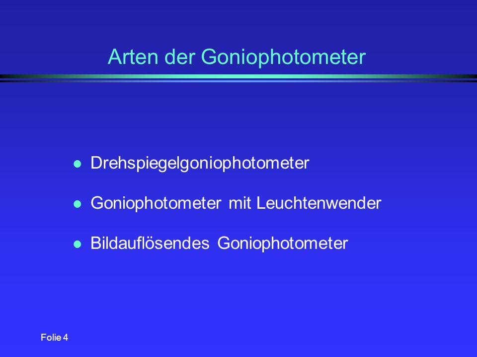 Arten der Goniophotometer