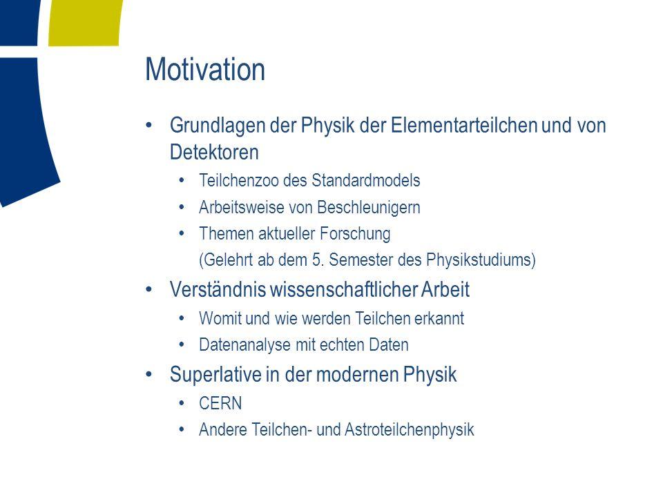 Motivation Grundlagen der Physik der Elementarteilchen und von Detektoren. Teilchenzoo des Standardmodels.