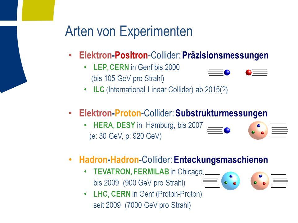 Arten von Experimenten