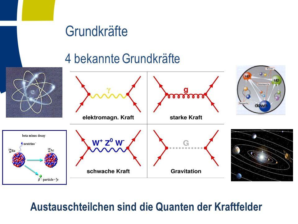 Austauschteilchen sind die Quanten der Kraftfelder