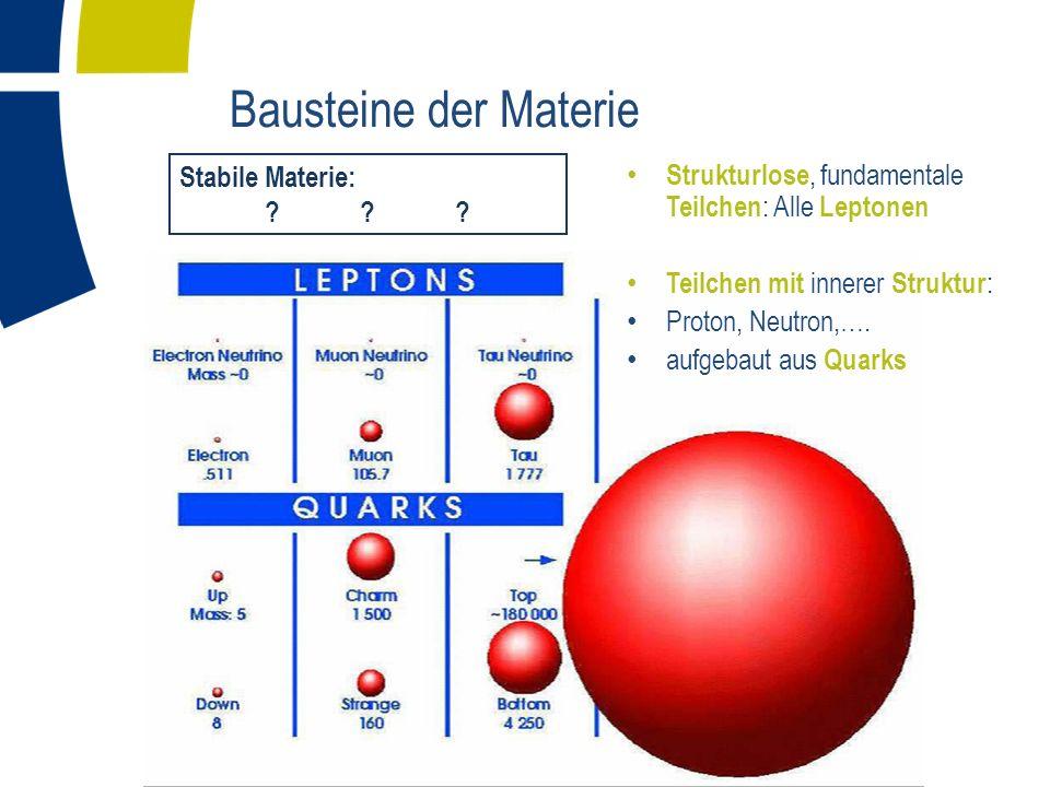 Bausteine der Materie Stabile Materie: