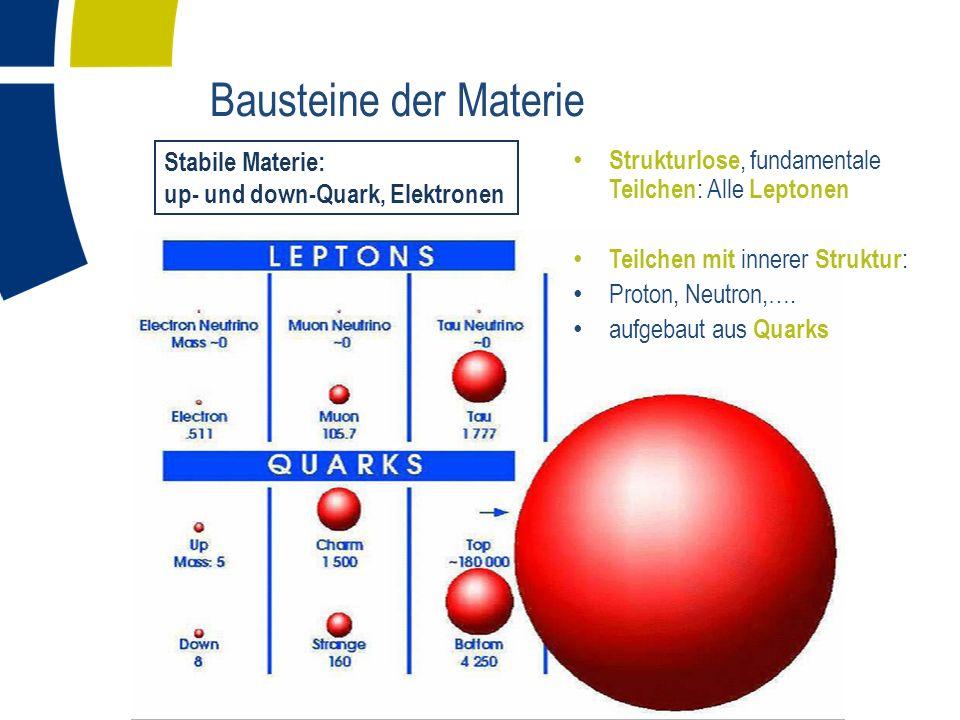 Bausteine der Materie Stabile Materie: up- und down-Quark, Elektronen