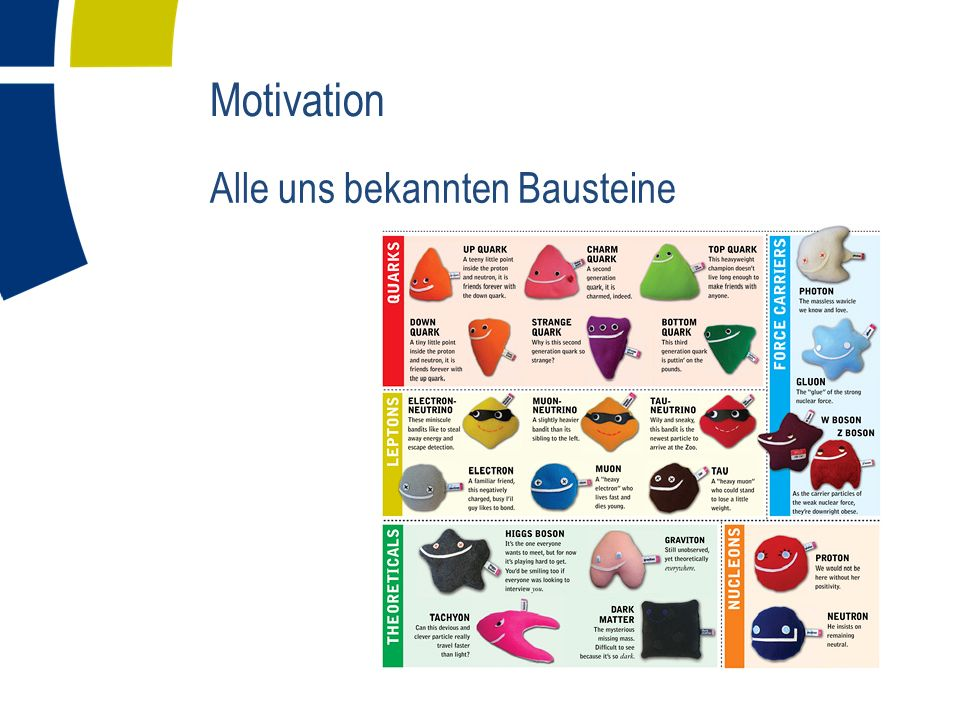 Motivation Alle uns bekannten Bausteine