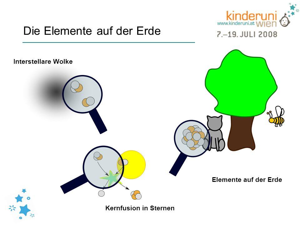 Die Elemente auf der Erde
