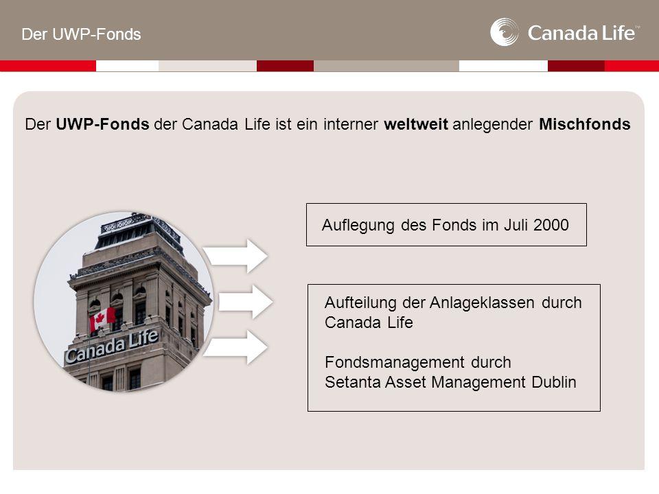 Der UWP-Fonds Der UWP-Fonds der Canada Life ist ein interner weltweit anlegender Mischfonds. Auflegung des Fonds im Juli 2000.