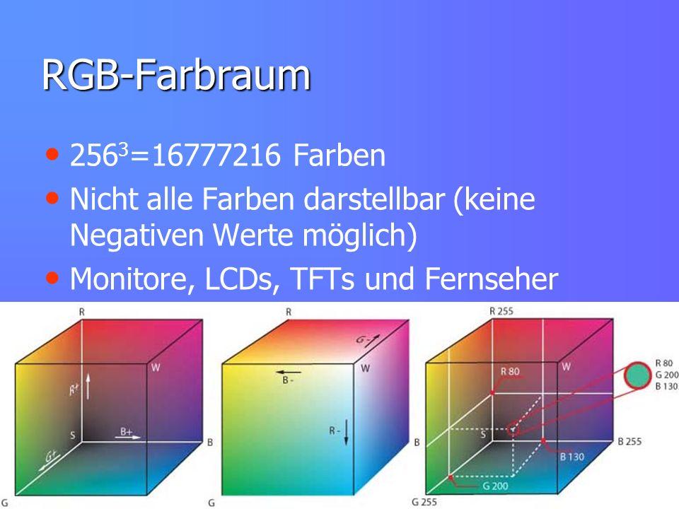 RGB-Farbraum 2563=16777216 Farben.