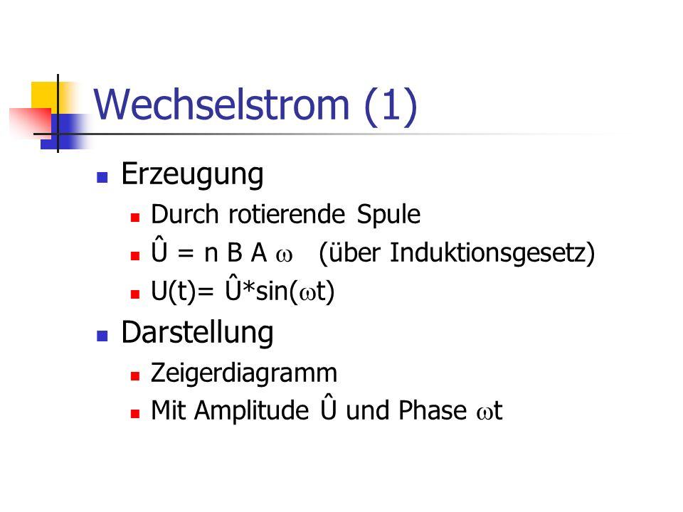 Wechselstrom (1) Erzeugung Darstellung Durch rotierende Spule