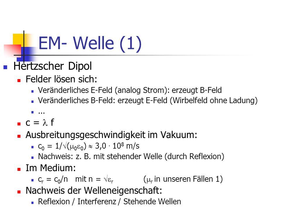 EM- Welle (1) Hertzscher Dipol Felder lösen sich: c =  f