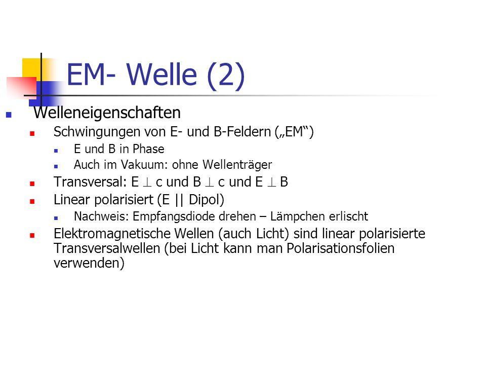 EM- Welle (2) Welleneigenschaften