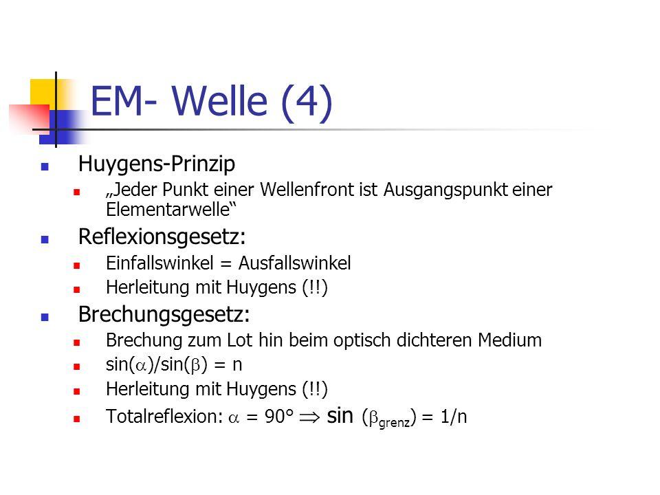 EM- Welle (4) Huygens-Prinzip Reflexionsgesetz: Brechungsgesetz: