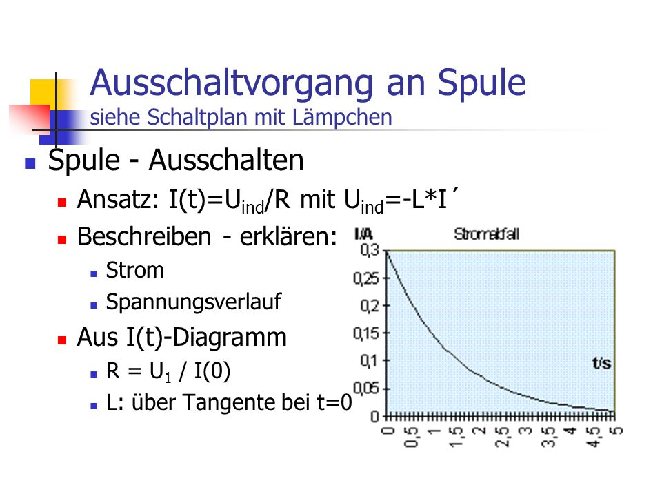Berühmt Verdrahtung Der Spule Galerie - Elektrische Schaltplan-Ideen ...