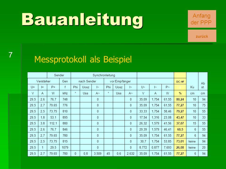 Bauanleitung Messprotokoll als Beispiel 7 Anfang der PPP zurück Sender