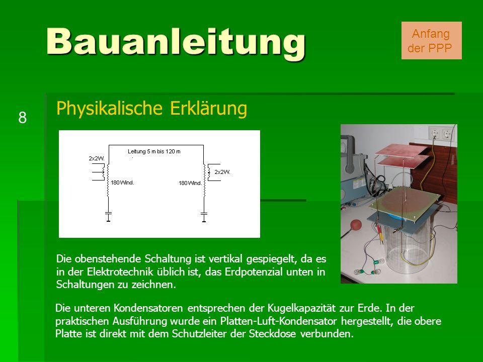 Ungewöhnlich Wechselstromverkabelung Erklärt Fotos - Elektrische ...